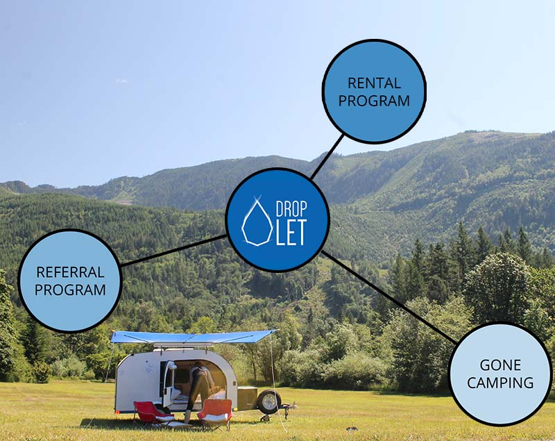 Building a community of DROPLET teardrop trailer owners