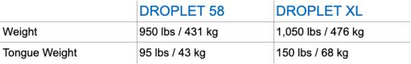 DROPLET 58 v DROPLET XL - lightweight teardrop camper